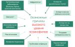 Причины повышения эозинофилов и способы нормализации показателя