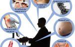 Гиподинамия: причины, симптомы и неблагоприятные последствия синдрома, результаты лечения