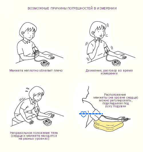 Как мерить давление ручным тонометром: правила и советы, видео