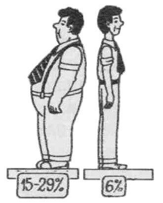 Отрицательный резус-фактор: как эта особенность влияет на жизнь мужчин и женщин