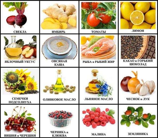 Влияние лимона на состав крови и становится ли она менее густая