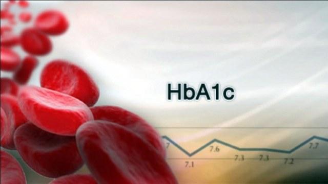 Определения целевого уровня гликированного гемоглобина: таблица соответствия, расшифровка