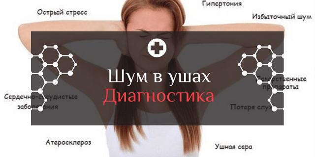Шум в ушах и голове: причины и симптомы болезни, методы диагностики, как вылечить пациента