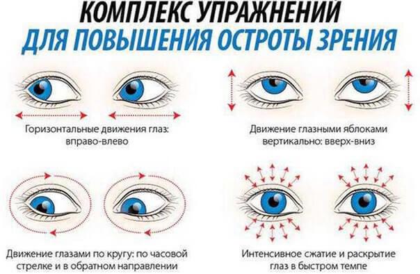 Причины тромбоза сосудов глаза и последствия