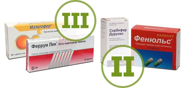 Низкий гемоглобин: причины, симптомы и последствия, как повысить
