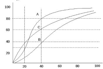 Определение количества гемоглобина по методу сали: принцип определения, как делать