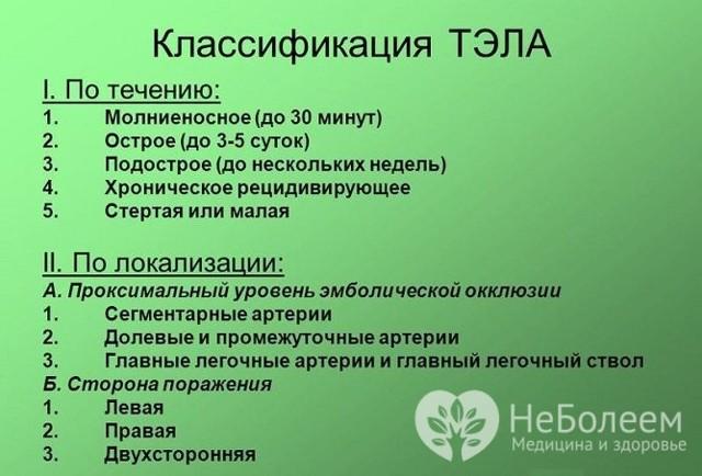Легочная эмболия: что это такое, причины, симптомы, диагностика, лечение