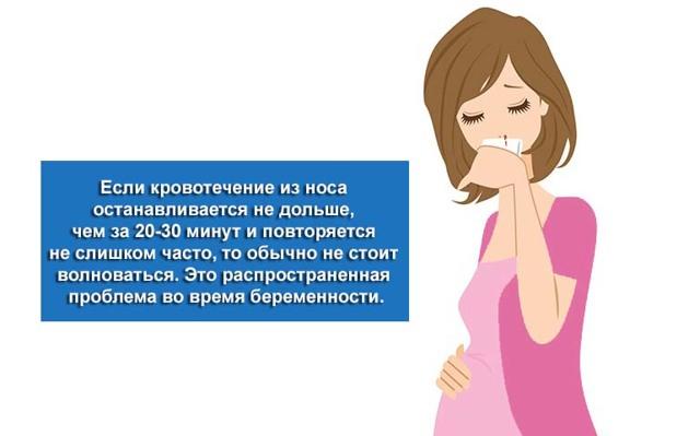 Кровь из носа при беременности: причины почему идет кровь, что делать