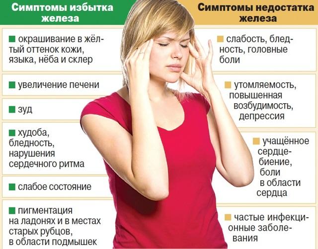 Продукты для повышения гемоглобина в крови у женщин: при беременности, после родов и операции, таблица, рецепты