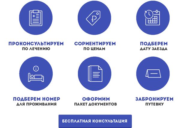Санатории с лечением сердечно-сосудистых заболеваний в России