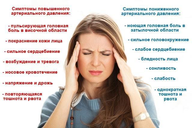 Пульсовое давление: что это такое, норма по возрастам, таблица, причины отклонений и методы лечения