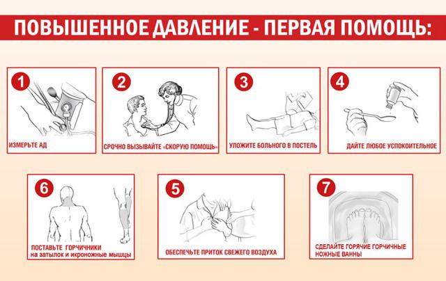 Давление 170 на 100: что делать, чем сбить в домашних условиях