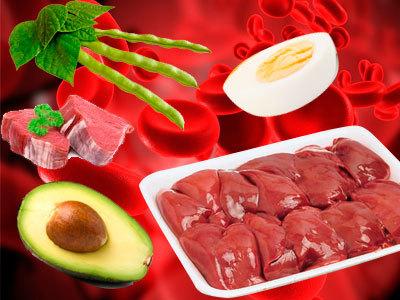 Мясо для поднятия гемоглобина: какое мясо поднимает гемоглобин, характеристики