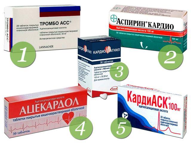 Аспирин Кардио (кардиоаспирин) и Кардиомагнил: разница и отличия препаратов с ацетилсалициловой кислотой