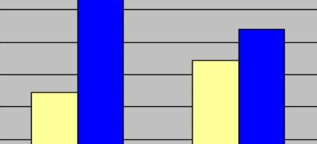 Хеликобактер пилори: норма в анализе крови, таблица, расшифровка, причины отклонения