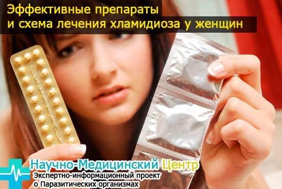 Хламидия трахоматис у женщин: что это такое, если обнаружено в анализах, откуда берется, как передается и как лечить