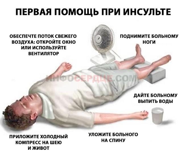 Микроинсульт: симптомы, первые признаки у женщин и мужчин, лечение народными средствами, последствия