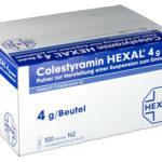Лечение повышенного холестерина медикаментами: популярные действенные средства