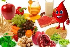 Как с помощью диеты восполнить кровопотерю