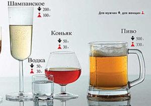 Какой коньяк и в каких случаях повышает или понижает давление: влияние напитка на организм человека